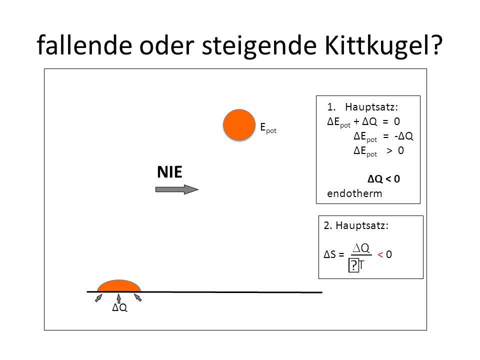 fallende oder steigende Kittkugel. E pot ΔQ NIE 2.