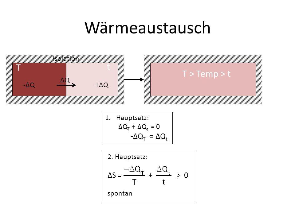 T t Isolation Wärmeaustausch 2.