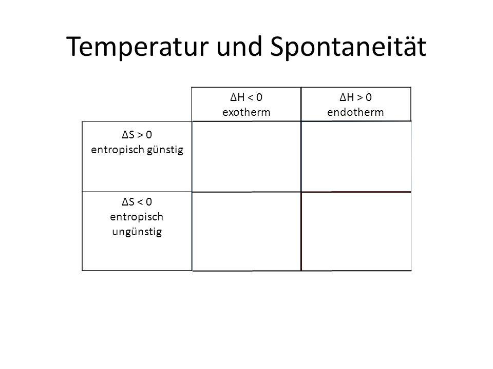 Temperatur und Spontaneität