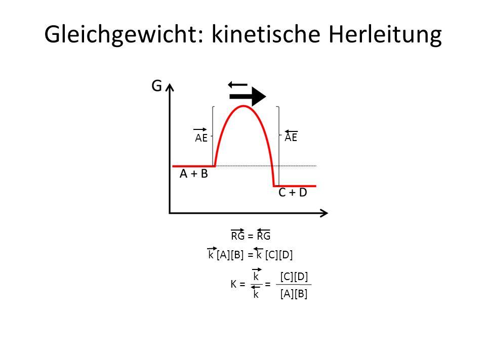 Gleichgewicht: kinetische Herleitung AE RG = RG k [A][B] = k [C][D] K = = [C][D] [A][B] k k