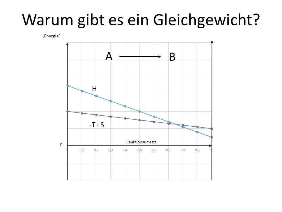 Warum gibt es ein Gleichgewicht 'Energie' 0 A B H