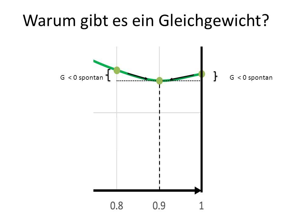 Warum gibt es ein Gleichgewicht ∆ G < 0 spontan