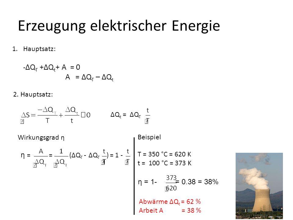 1.Hauptsatz: - ΔQ T +ΔQ t + A = 0 A = ΔQ T – ΔQ t = ΔQ T - ΔQ T Erzeugung elektrischer Energie 2.