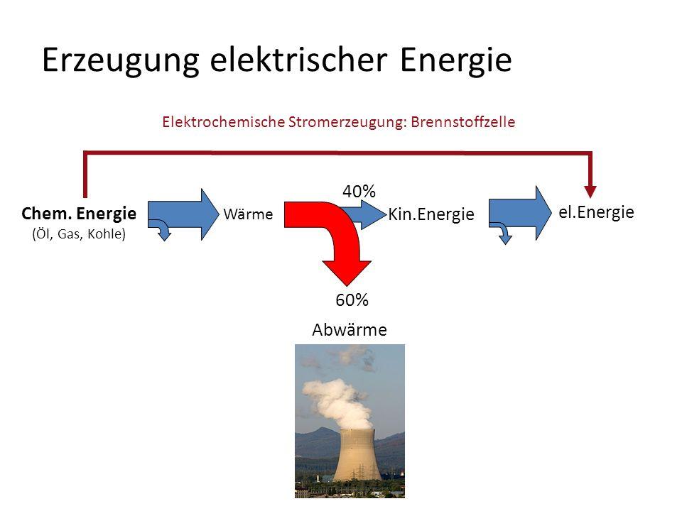 Elektrochemische Stromerzeugung: Brennstoffzelle Erzeugung elektrischer Energie Kin.Energie Chem.