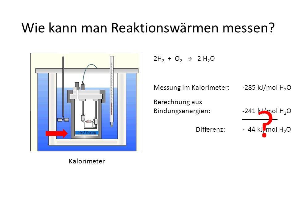 Wie kann man Reaktionswärmen messen.