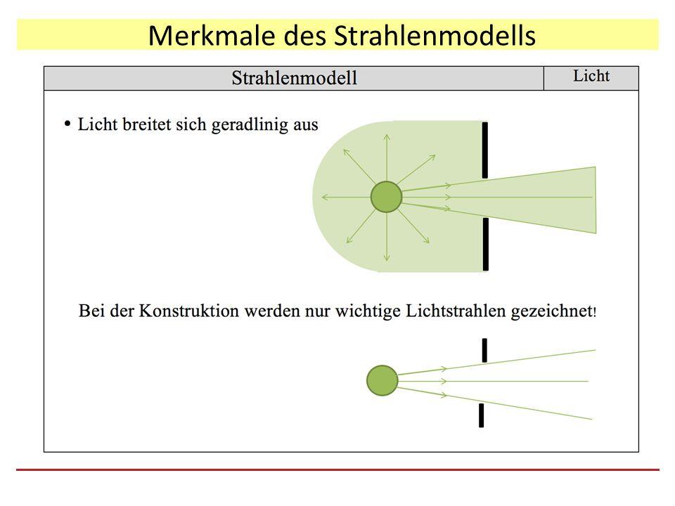 Merkmale des Strahlenmodells