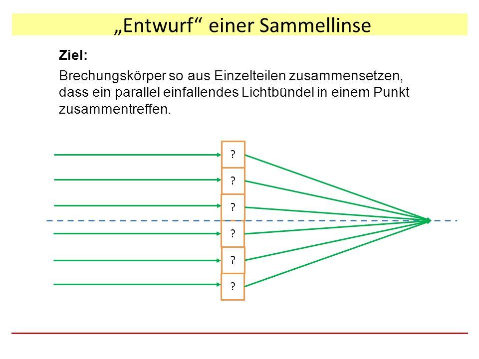 """""""Entwurf einer Sammellinse Ziel: Brechungskörper so aus Einzelteilen zusammensetzen, dass ein parallel einfallendes Lichtbündel in einem Punkt zusammentreffen."""