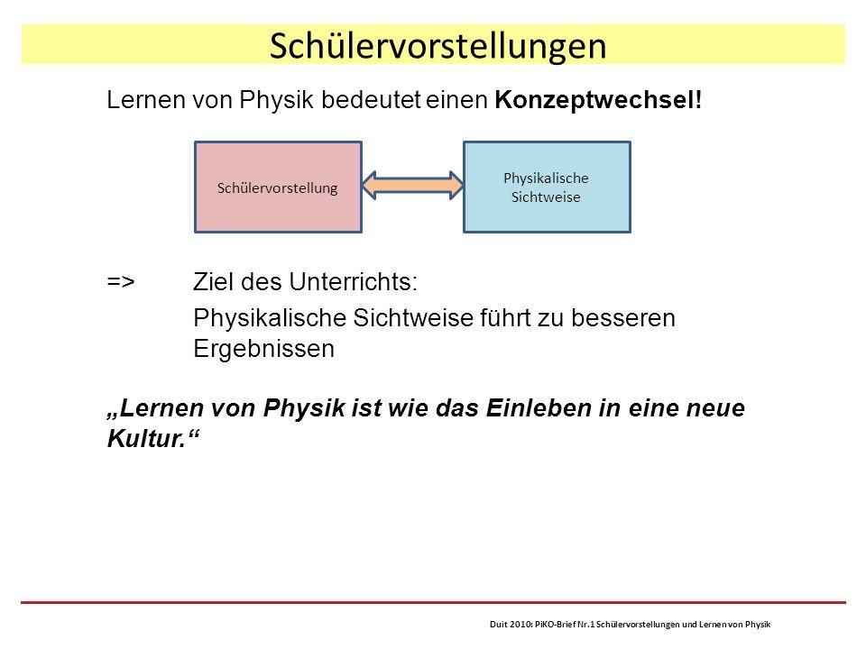 Schülervorstellungen Lernen von Physik bedeutet einen Konzeptwechsel.