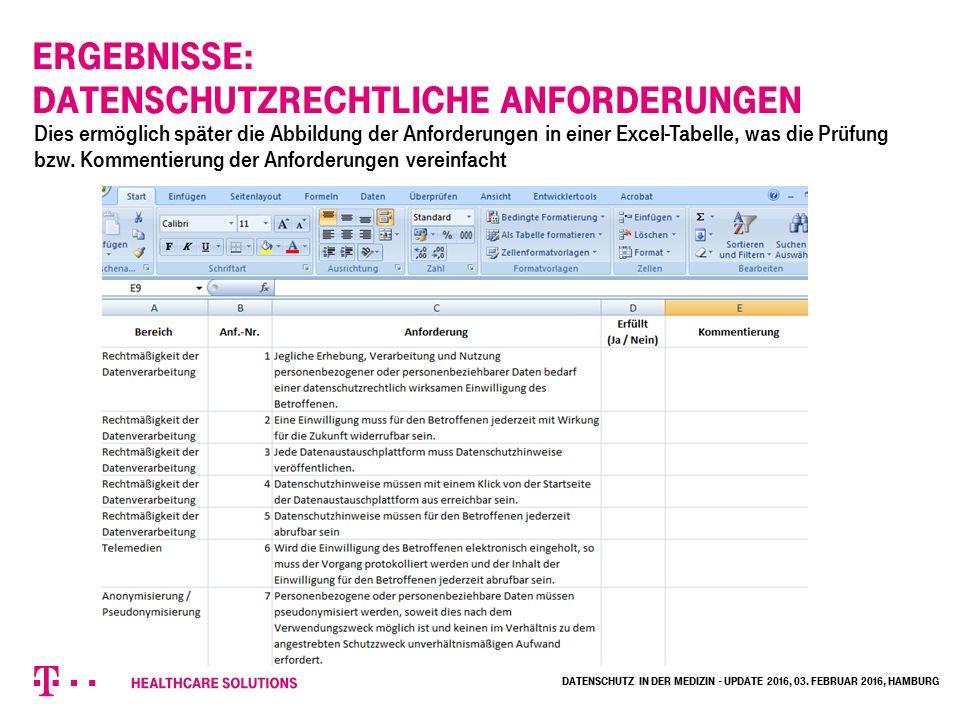 Dies ermöglich später die Abbildung der Anforderungen in einer Excel-Tabelle, was die Prüfung bzw.