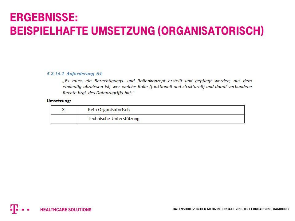 Ergebnisse: Beispielhafte Umsetzung (organisatorisch) Datenschutz in der Medizin - Update 2016, 03.