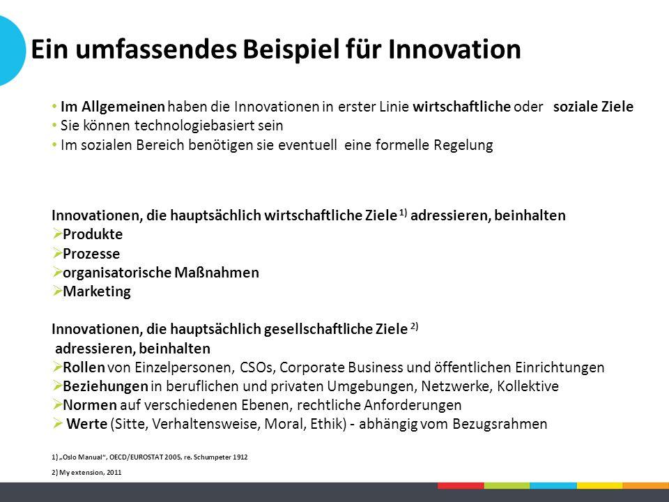 Ein umfassendes Beispiel für Innovation Im Allgemeinen haben die Innovationen in erster Linie wirtschaftliche oder soziale Ziele Sie können technologi