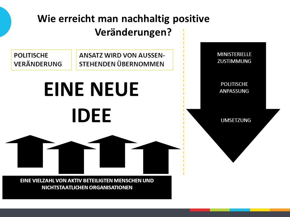 Wie erreicht man nachhaltig positive Veränderungen.