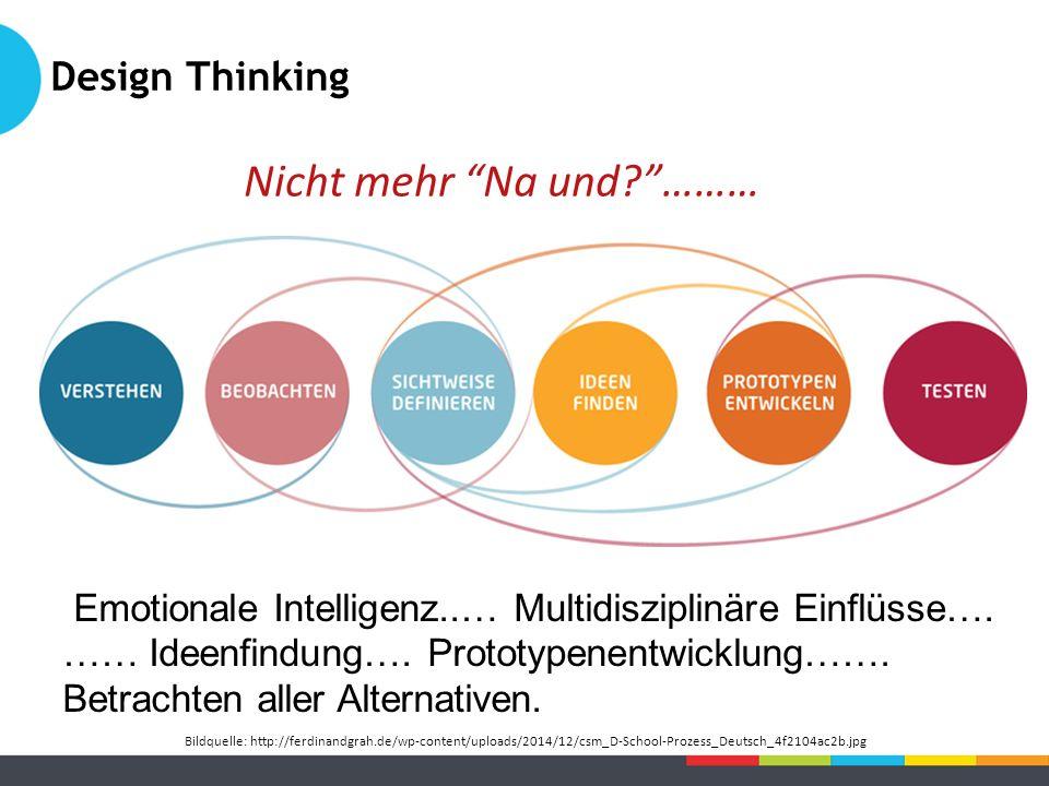 Emotionale Intelligenz..… Multidisziplinäre Einflüsse…. …… Ideenfindung…. Prototypenentwicklung……. Betrachten aller Alternativen. Design Thinking Nich