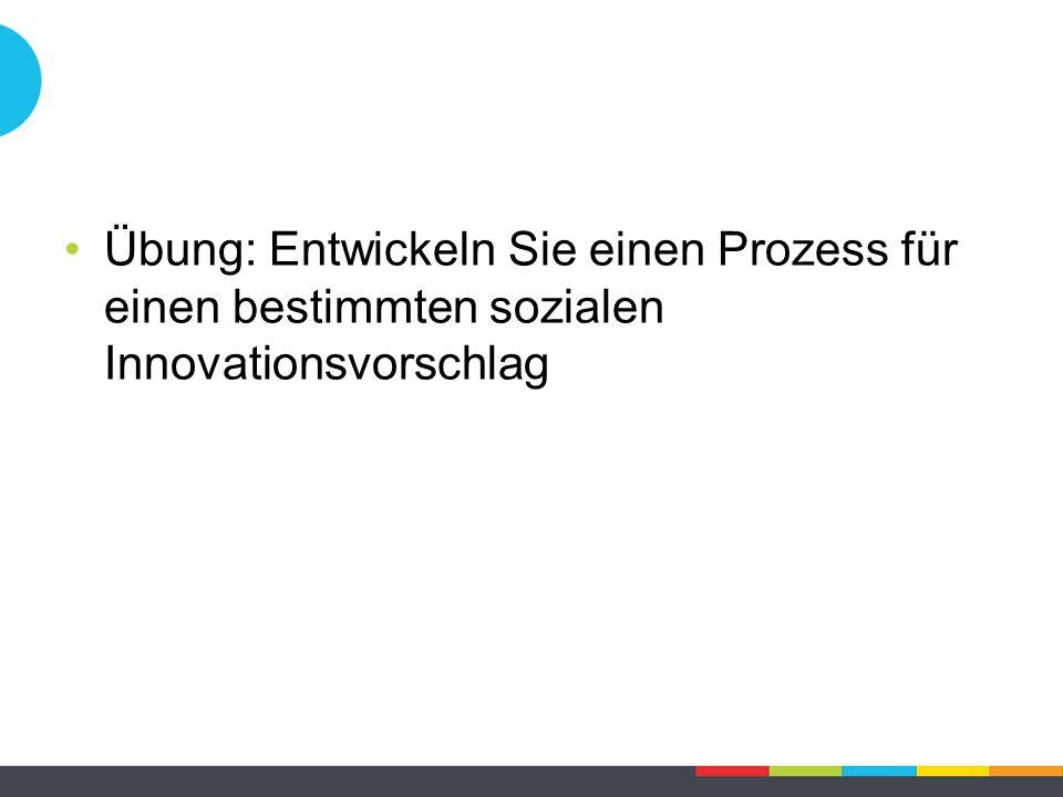 Übung: Entwickeln Sie einen Prozess für einen bestimmten sozialen Innovationsvorschlag