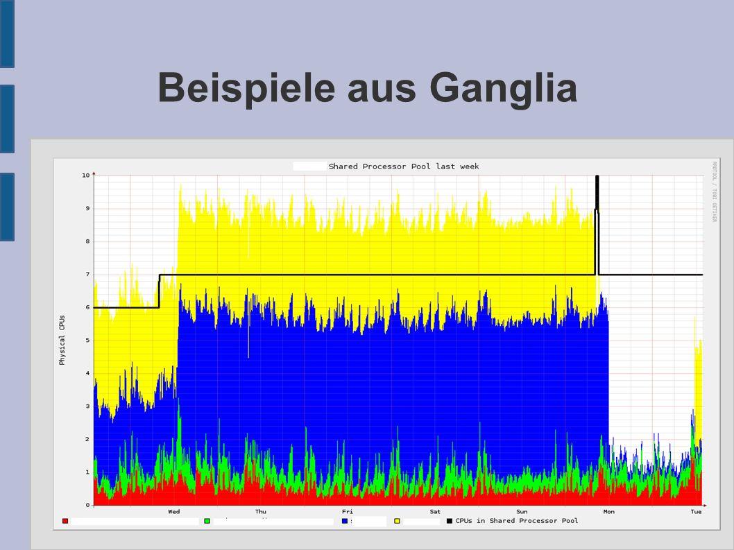 Beispiele aus Ganglia