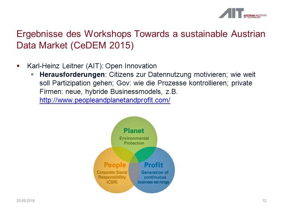 Ergebnisse des Workshops Towards a sustainable Austrian Data Market (CeDEM 2015)  Karl-Heinz Leitner (AIT): Open Innovation  Herausforderungen: Citizens zur Datennutzung motivieren; wie weit soll Partizipation gehen; Gov: wie die Prozesse kontrollieren; private Firmen: neue, hybride Businessmodels, z.B.