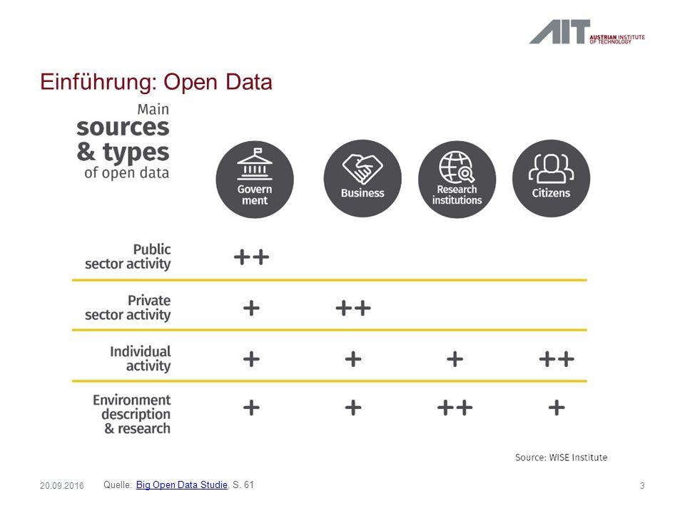 Kosten & Nutzen von Open Data 4 20.09.2016 Quelle: Big Open Data Studie, S.