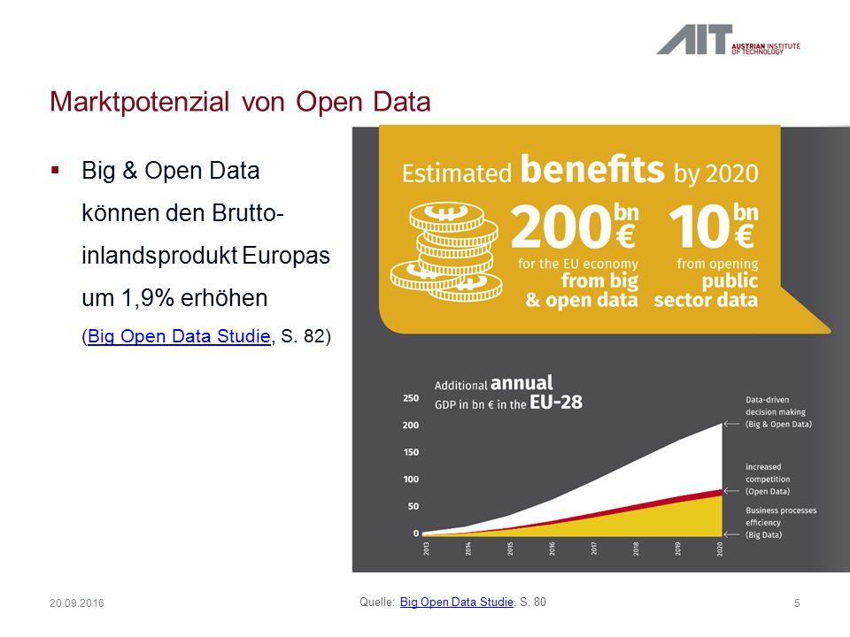 6 20.09.2016 Quelle: Big Open Data Studie, S. 81Big Open Data Studie