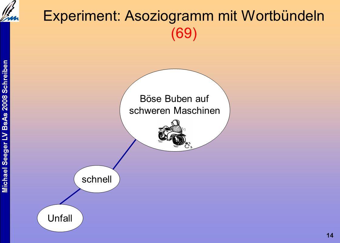 Michael Seeger LV BsAs 2008 Schreiben 14 Experiment: Asoziogramm mit Wortbündeln (69) Böse Buben auf schweren Maschinen schnell Unfall