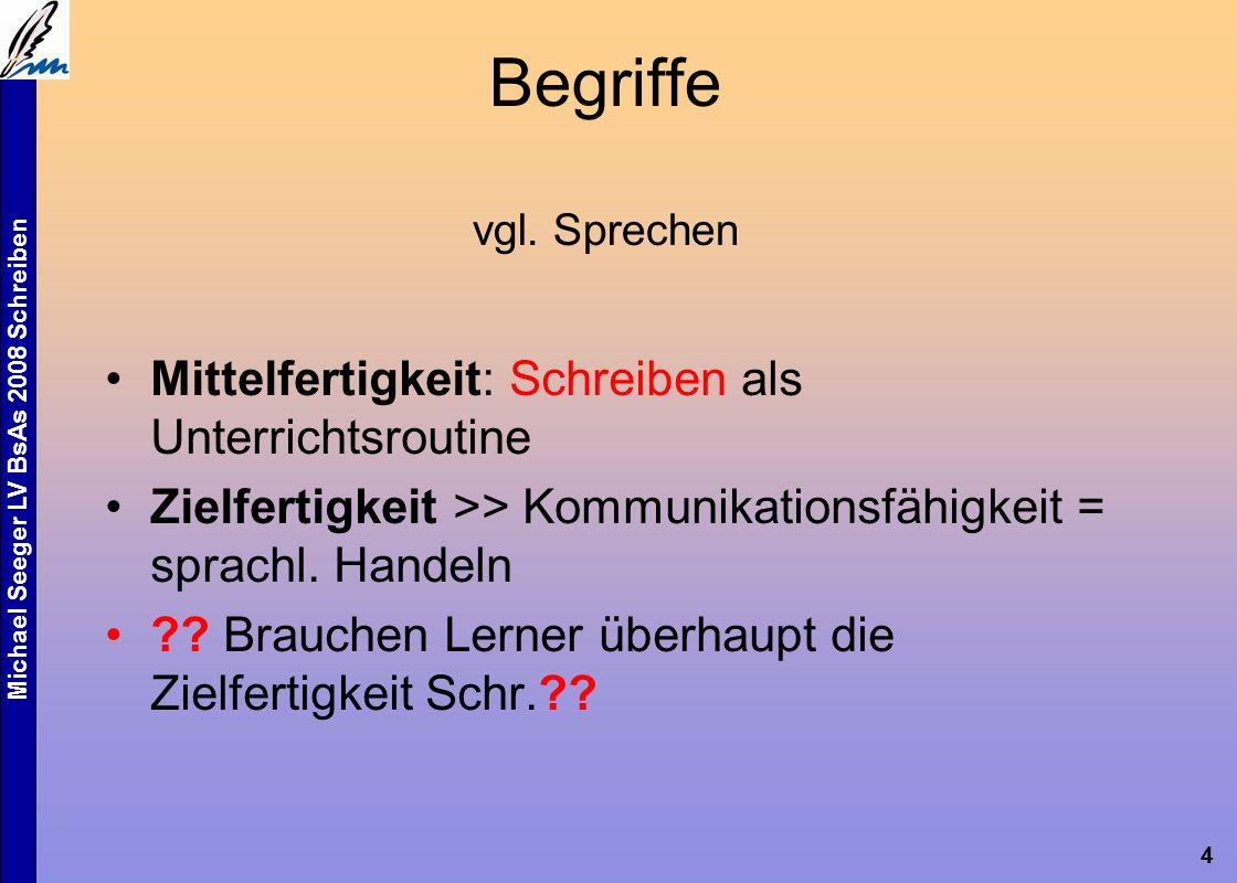 Michael Seeger LV BsAs 2008 Schreiben 5 A kommunikative Bedeutung formeller Brief informeller Brief Formulare Kurzmitteilungen