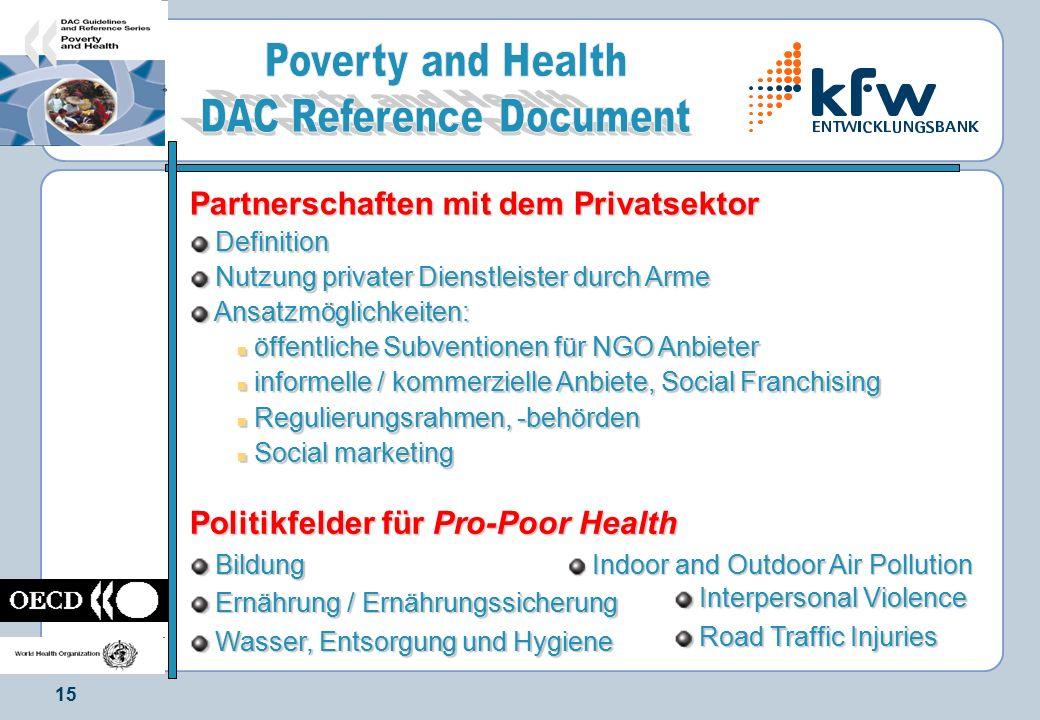 15 Partnerschaften mit dem Privatsektor Definition Definition Nutzung privater Dienstleister durch Arme Nutzung privater Dienstleister durch Arme Ansa