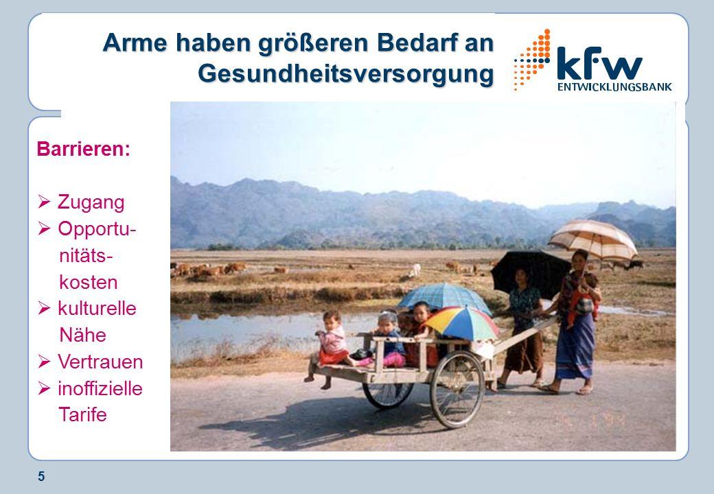5.. Arme haben größeren Bedarf an Gesundheitsversorgung Barrieren:  Zugang  Opportu- nitäts- kosten  kulturelle Nähe  Vertrauen  inoffizielle Tar