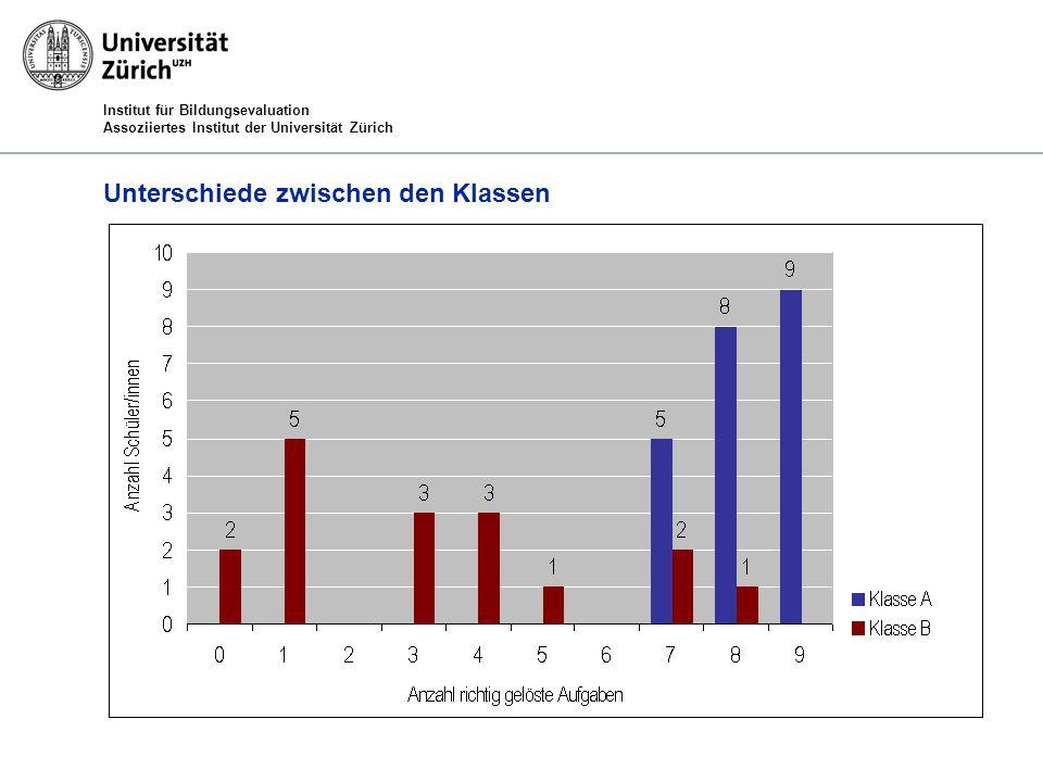 Institut für Bildungsevaluation Assoziiertes Institut der Universität Zürich Unterschiede zwischen den Klassen