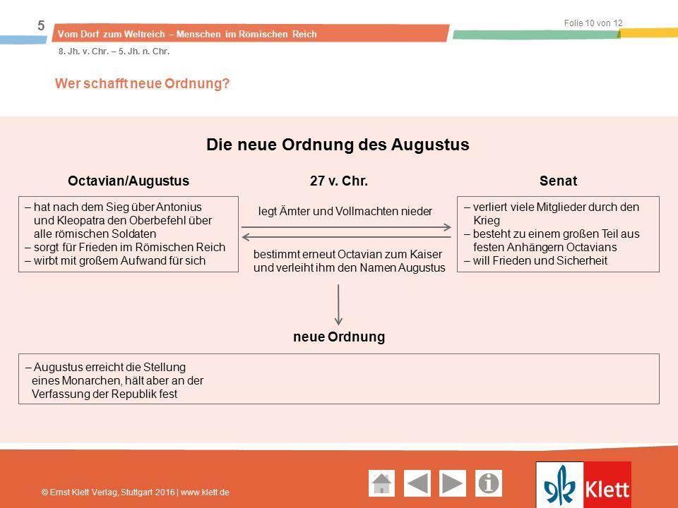 Geschichte und Geschehen Oberstufe Folie 10 von 12 Vom Dorf zum Weltreich – Menschen im Römischen Reich 5 8.