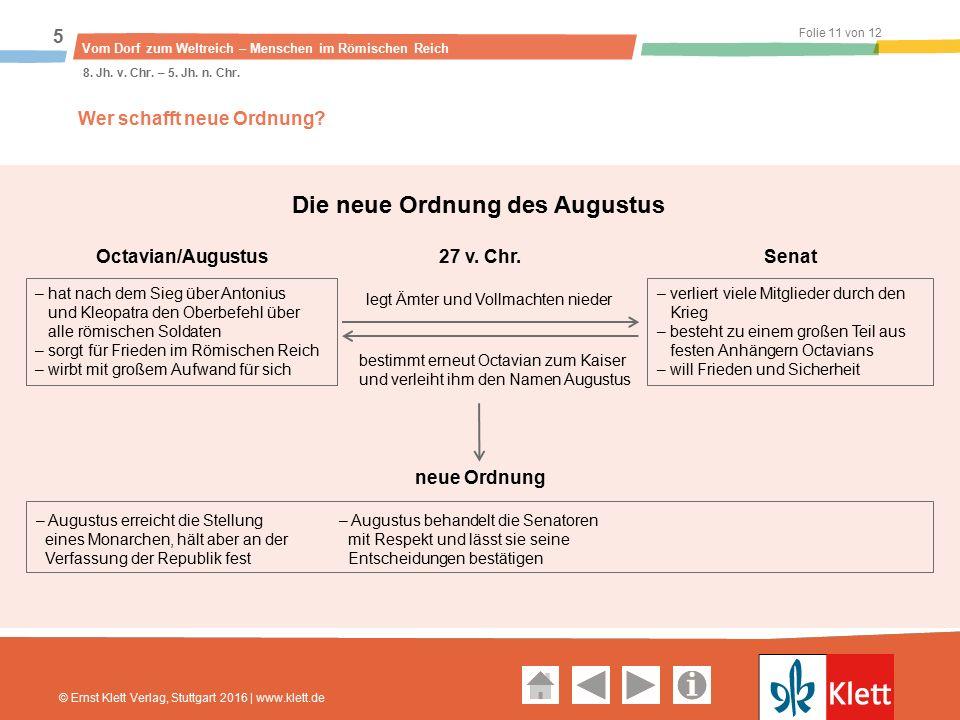 Geschichte und Geschehen Oberstufe Folie 11 von 12 Vom Dorf zum Weltreich – Menschen im Römischen Reich 5 8.