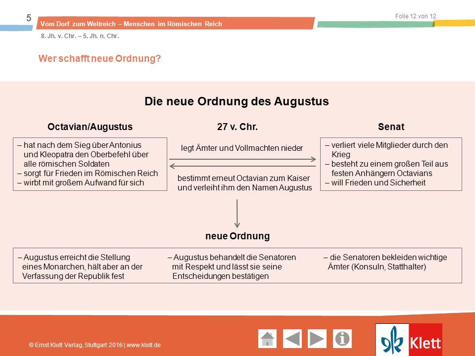 Geschichte und Geschehen Oberstufe Folie 12 von 12 Vom Dorf zum Weltreich – Menschen im Römischen Reich 5 8.