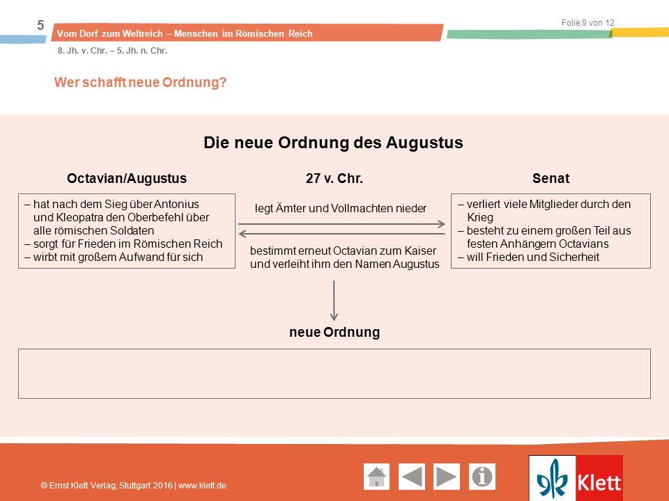 Geschichte und Geschehen Oberstufe Folie 9 von 12 Vom Dorf zum Weltreich – Menschen im Römischen Reich 5 8.