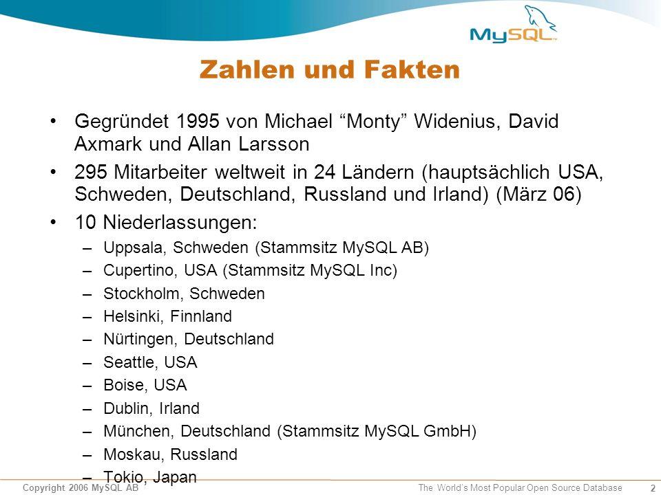 3 Copyright 2006 MySQL AB The World's Most Popular Open Source Database Zahlen und Fakten Gesellschaftsform: Aktiengesellschaft In Privatbesitz, nicht börsennotiert MySQL operiert profitabel Wird von verschiedenen Venture-Capital-Firmen unterstützt – Benchmark Capital – Institutional Venture Partners – Index Ventures – Intel – Red Hat – SAP Ventures