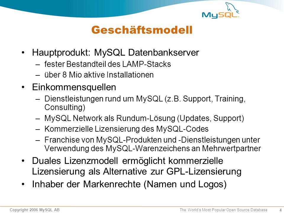 5 Copyright 2006 MySQL AB The World's Most Popular Open Source Database Produkte Hauptprodukt: MySQL Server und MySQL Cluster GUI-Werkzeuge zur einfacheren Benutzung und Administration – MySQL Administrator – MySQL Query Browser – MySQL Migration Toolkit – MySQL Workbench Konnektoren für diverse Programmiersprachen – ODBC (Connector/ODBC) – JDBC (Connector/J und Connector/MXJ) –.Net (Connector/Net) – Perl DBI – PHP MaxDB (aka SAPDB)