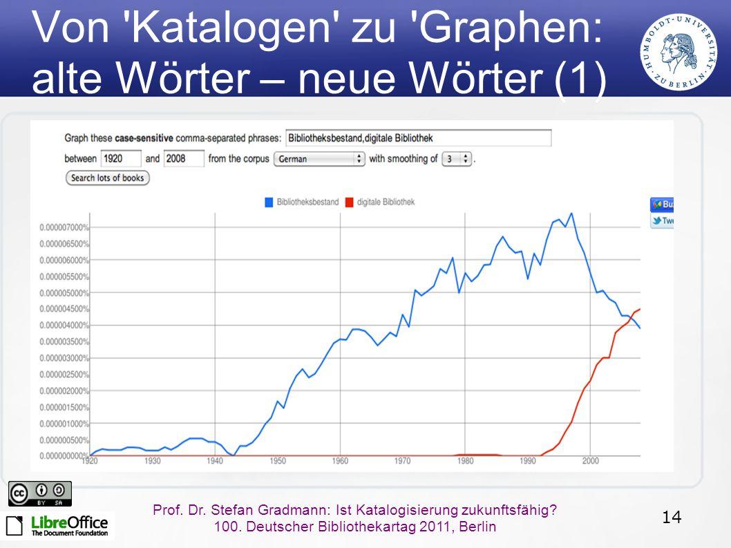 14 Prof.Dr. Stefan Gradmann: Ist Katalogisierung zukunftsfähig.