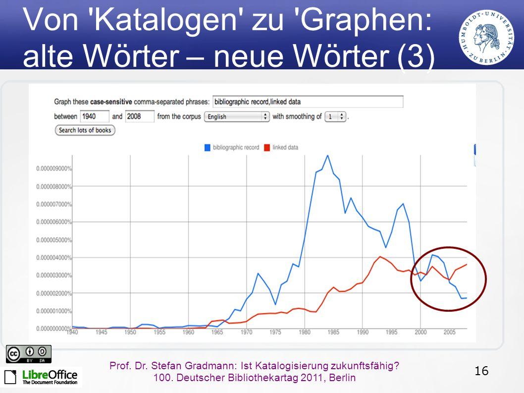 16 Prof. Dr. Stefan Gradmann: Ist Katalogisierung zukunftsfähig.