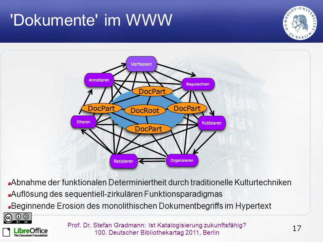 17 Prof. Dr. Stefan Gradmann: Ist Katalogisierung zukunftsfähig.