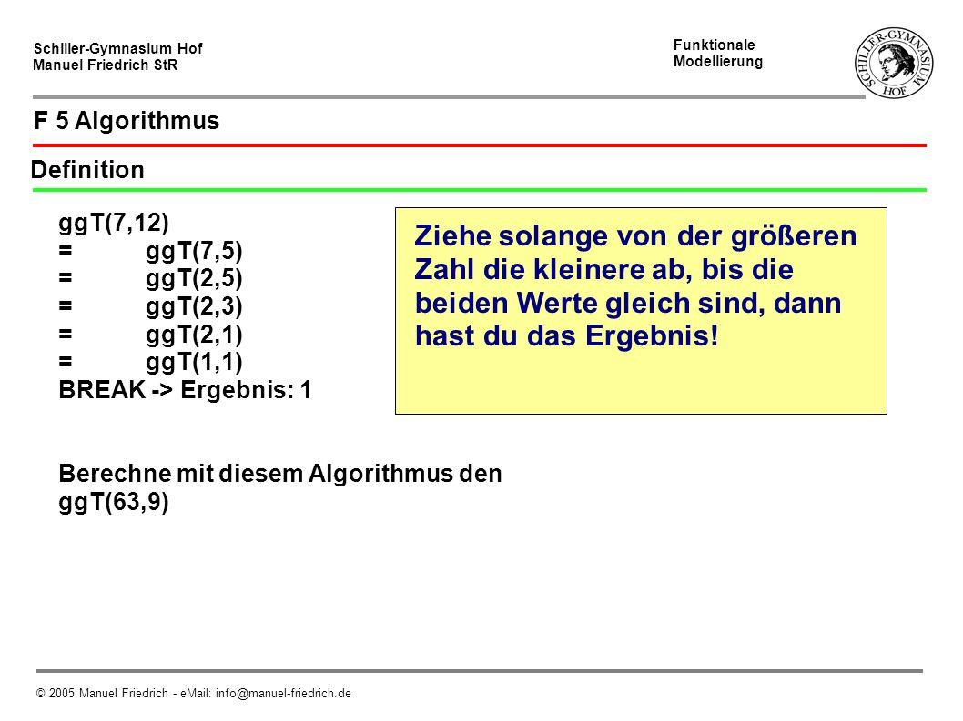Schiller-Gymnasium Hof Manuel Friedrich StR Funktionale Modellierung © 2005 Manuel Friedrich - eMail: info@manuel-friedrich.de F 5 Algorithmus Definition ggT(7,12) =ggT(7,5) =ggT(2,5) =ggT(2,3) =ggT(2,1) =ggT(1,1) BREAK -> Ergebnis: 1 Berechne mit diesem Algorithmus den ggT(63,9) Ziehe solange von der größeren Zahl die kleinere ab, bis die beiden Werte gleich sind, dann hast du das Ergebnis!