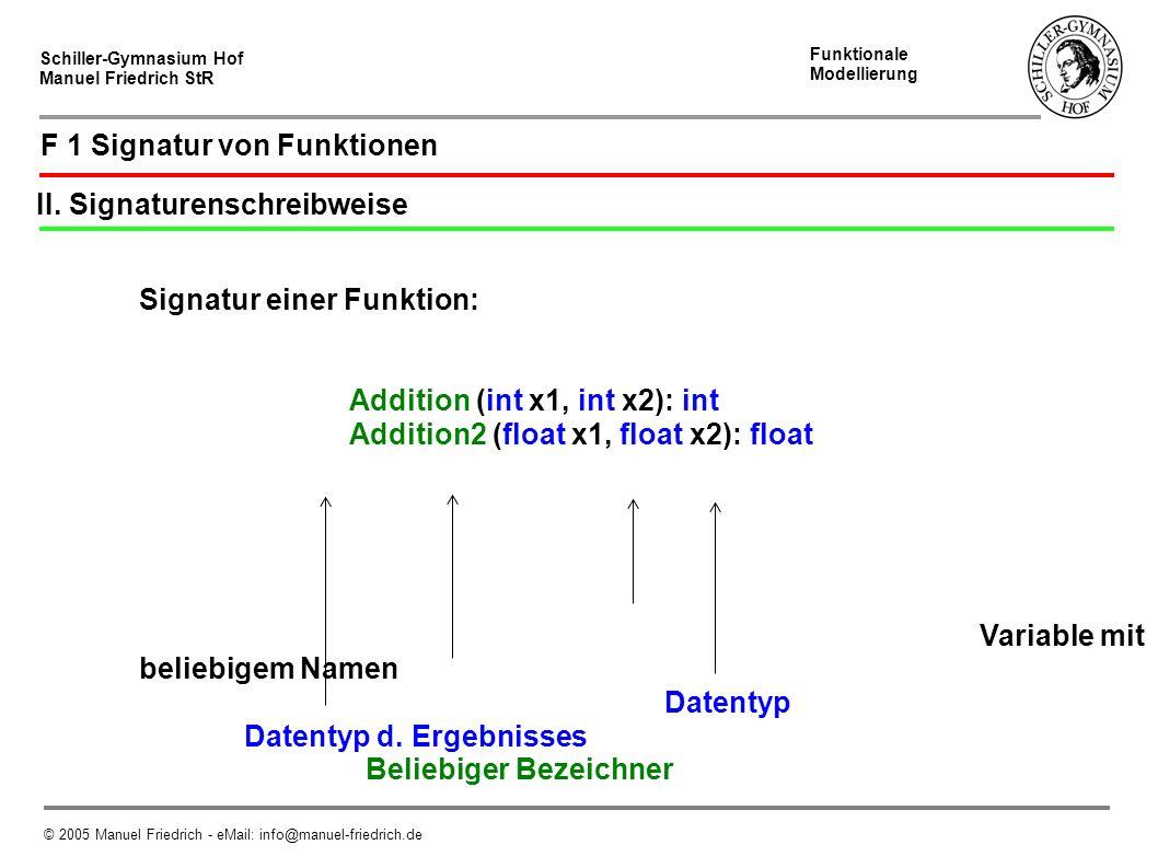 Schiller-Gymnasium Hof Manuel Friedrich StR Funktionale Modellierung © 2005 Manuel Friedrich - eMail: info@manuel-friedrich.de F 5 Algorithmus Definition ggT(63,9) =ggT(54,9) =ggT(45,9) =ggT(36,9) =ggT(27,9) =ggT(18,9) = ggT(9,9) BREAK -> Ergebnis: 9 ggT(6,12) =ggT(6,6) BREAK -> Ergebnis: 6 Ziehe solange von der größeren Zahl die kleinere ab, bis die beiden Werte gleich sind, dann hast du das Ergebnis!