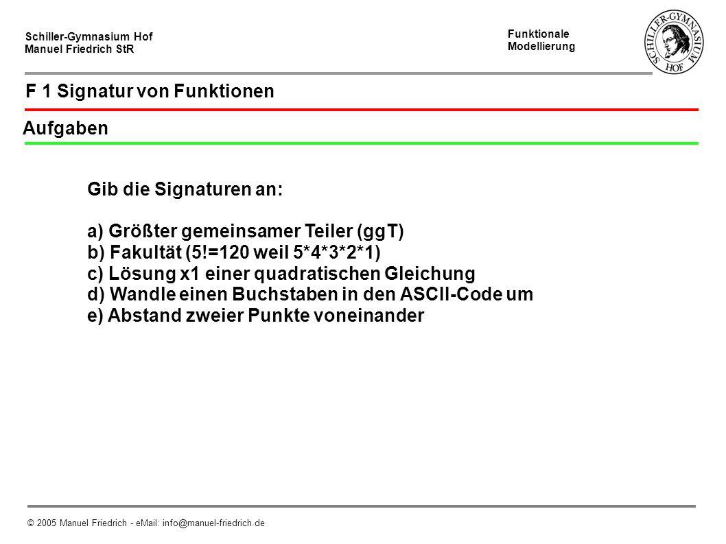 Schiller-Gymnasium Hof Manuel Friedrich StR Funktionale Modellierung © 2005 Manuel Friedrich - eMail: info@manuel-friedrich.de F 1 Signatur von Funktionen Aufgaben Gib die Signaturen an: a) Größter gemeinsamer Teiler (ggT) b) Fakultät (5!=120 weil 5*4*3*2*1) c) Lösung x1 einer quadratischen Gleichung d) Wandle einen Buchstaben in den ASCII-Code um e) Abstand zweier Punkte voneinander