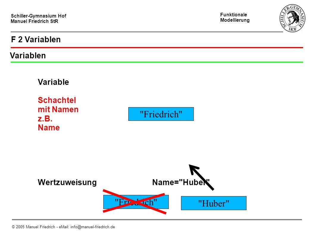 Schiller-Gymnasium Hof Manuel Friedrich StR Funktionale Modellierung © 2005 Manuel Friedrich - eMail: info@manuel-friedrich.de F 2 Variablen Variablen Variable Schachtel mit Namen z.B.