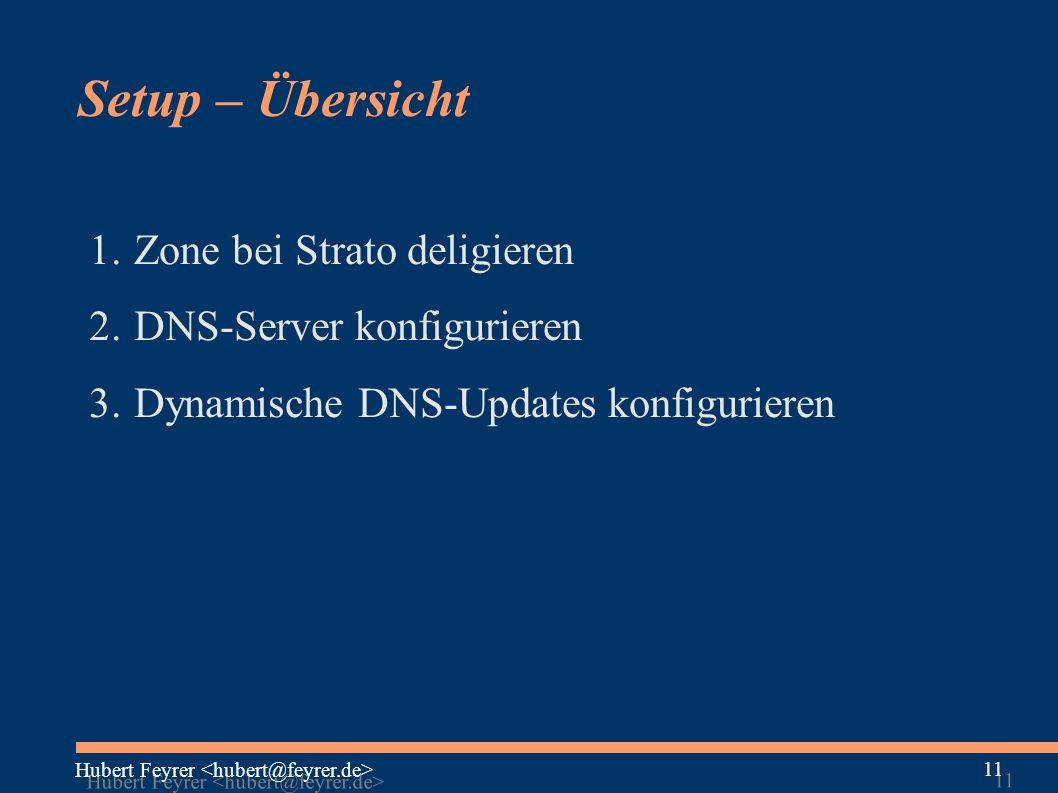 Hubert Feyrer 11 Setup – Übersicht 1. Zone bei Strato deligieren 2.