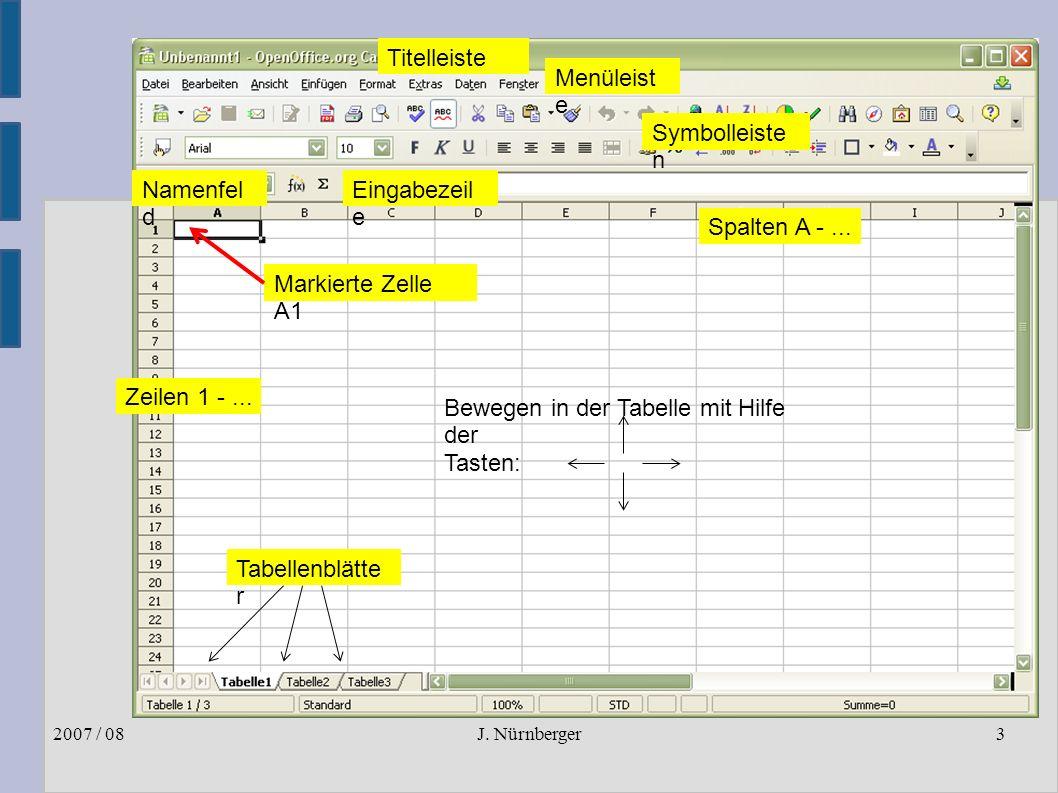 J. Nürnberger2007 / 083 Oberfläche Titelleiste Menüleist e Symbolleiste n Namenfel d Spalten A -...