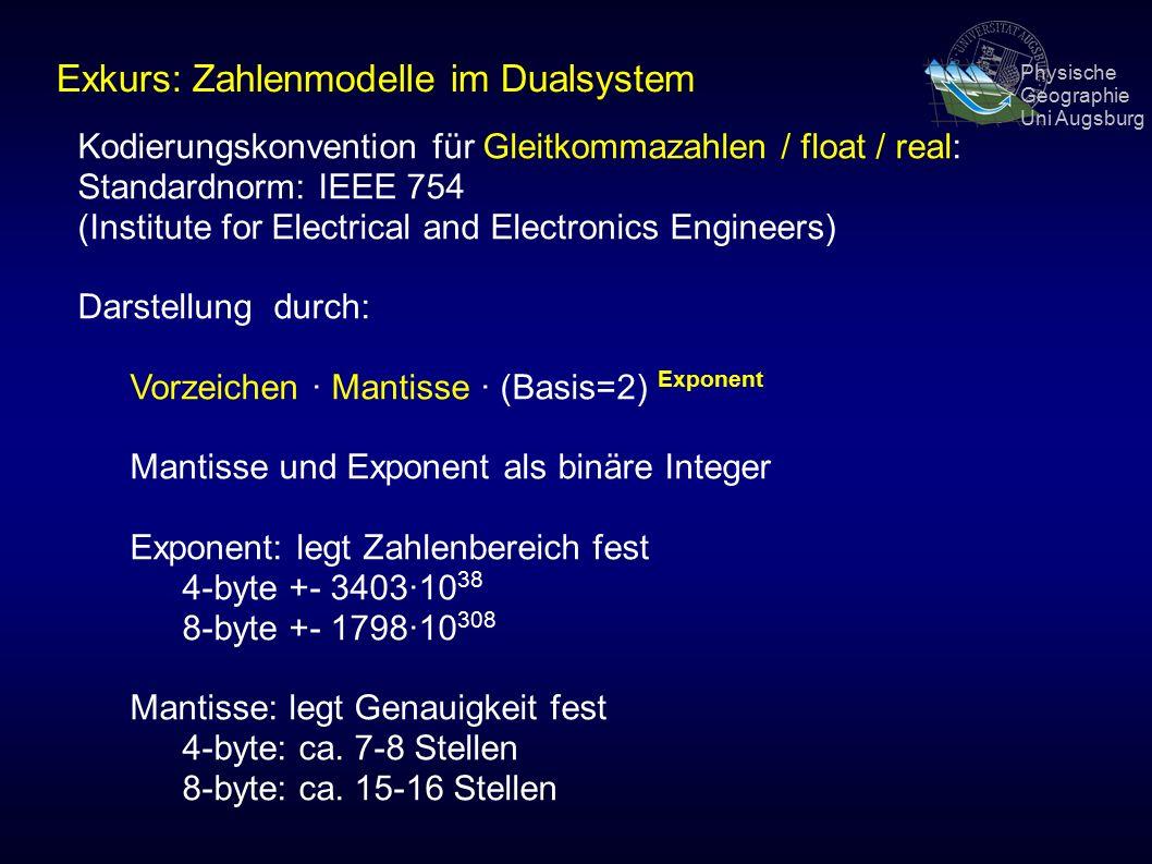 Physische Geographie Uni Augsburg Kodierungskonvention für Gleitkommazahlen / float / real: Standardnorm: IEEE 754 (Institute for Electrical and Electronics Engineers) Darstellung durch: Vorzeichen · Mantisse · (Basis=2) Exponent Mantisse und Exponent als binäre Integer Exponent: legt Zahlenbereich fest 4-byte +- 3403·10 38 8-byte +- 1798·10 308 Mantisse: legt Genauigkeit fest 4-byte: ca.