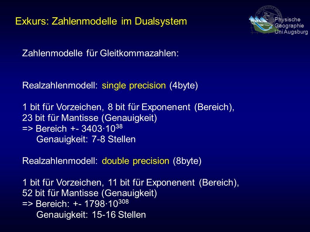Physische Geographie Uni Augsburg Zahlenmodelle für Gleitkommazahlen: Realzahlenmodell: single precision (4byte) 1 bit für Vorzeichen, 8 bit für Exponenent (Bereich), 23 bit für Mantisse (Genauigkeit) => Bereich +- 3403·10 38 Genauigkeit: 7-8 Stellen Realzahlenmodell: double precision (8byte) 1 bit für Vorzeichen, 11 bit für Exponenent (Bereich), 52 bit für Mantisse (Genauigkeit) => Bereich: +- 1798·10 308 Genauigkeit: 15-16 Stellen Exkurs: Zahlenmodelle im Dualsystem