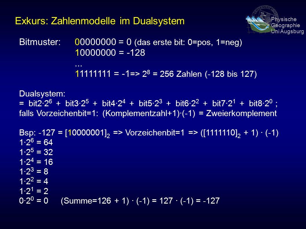 Physische Geographie Uni Augsburg Exkurs: Zahlenmodelle im Dualsystem Bitmuster:00000000 = 0 (das erste bit: 0=pos, 1=neg) 10000000 = -128...