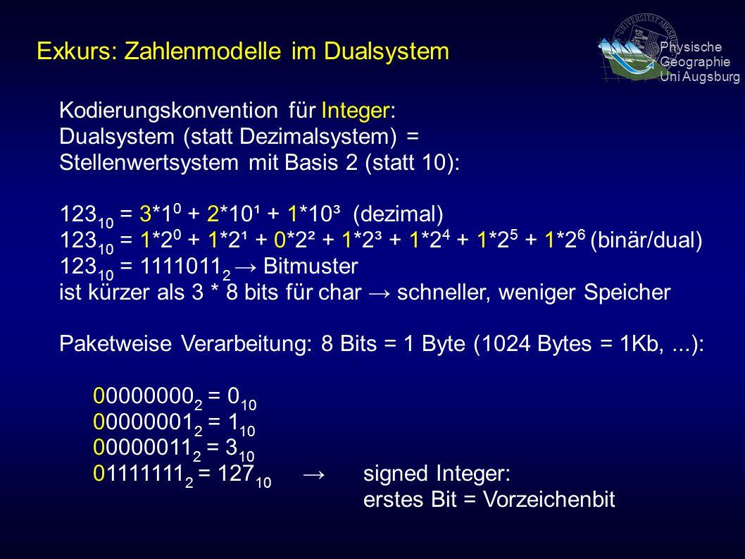 Physische Geographie Uni Augsburg Kodierungskonvention für Integer: Dualsystem (statt Dezimalsystem) = Stellenwertsystem mit Basis 2 (statt 10): 123 10 = 3*1 0 + 2*10¹ + 1*10³ (dezimal) 123 10 = 1*2 0 + 1*2¹ + 0*2² + 1*2³ + 1*2 4 + 1*2 5 + 1*2 6 (binär/dual) 123 10 = 1111011 2 → Bitmuster ist kürzer als 3 * 8 bits für char → schneller, weniger Speicher Paketweise Verarbeitung: 8 Bits = 1 Byte (1024 Bytes = 1Kb,...): 00000000 2 = 0 10 00000001 2 = 1 10 00000011 2 = 3 10 01111111 2 = 127 10 → signed Integer: erstes Bit = Vorzeichenbit Exkurs: Zahlenmodelle im Dualsystem