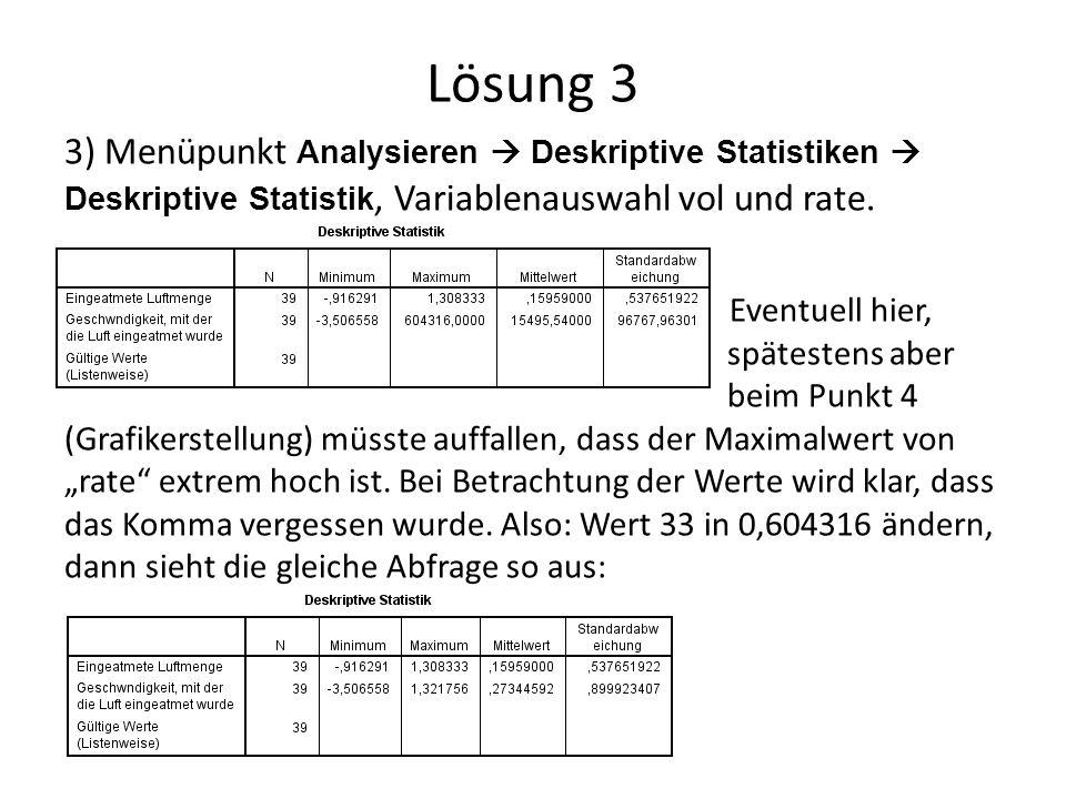 Lösung 3 3) Menüpunkt Analysieren  Deskriptive Statistiken  Deskriptive Statistik, Variablenauswahl vol und rate. Eventuell hier, spätestens aber be