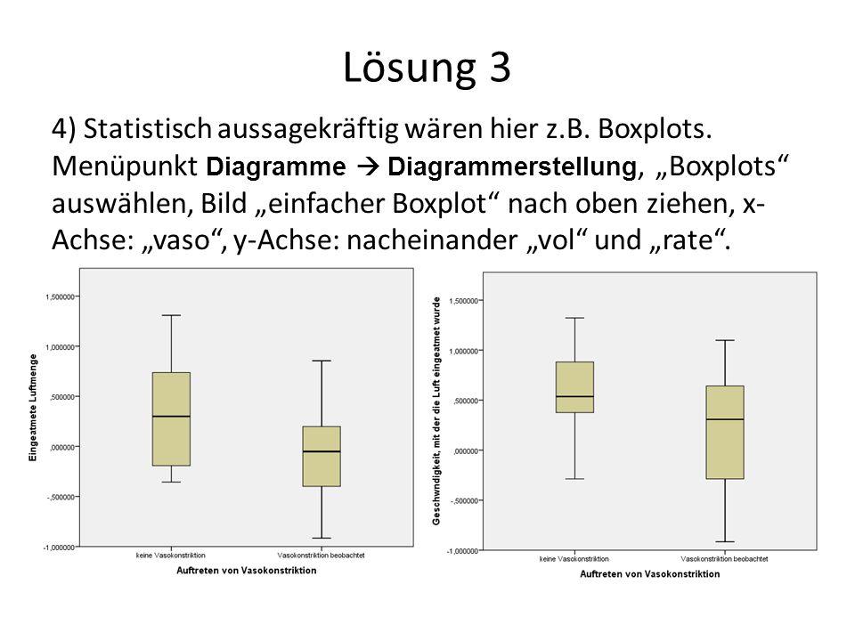 """Lösung 3 4) Statistisch aussagekräftig wären hier z.B. Boxplots. Menüpunkt Diagramme  Diagrammerstellung, """"Boxplots"""" auswählen, Bild """"einfacher Boxpl"""