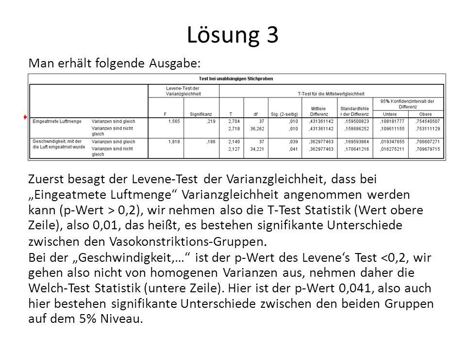"""Lösung 3 Man erhält folgende Ausgabe: Zuerst besagt der Levene-Test der Varianzgleichheit, dass bei """"Eingeatmete Luftmenge"""" Varianzgleichheit angenomm"""