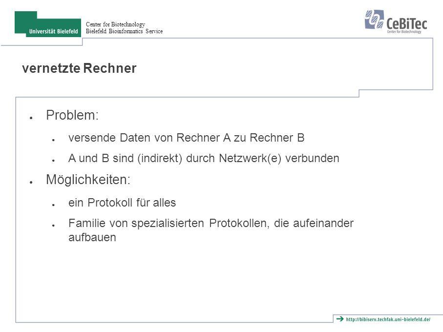 Center for Biotechnology Bielefeld Bioinformatics Service Verbindungsabbau FIN ACK FIN ESTABLISHE D CLOSING TIME_WAITFIN_WAIT_2 FIN_WAIT_1 CLOSE_WAI T LAST_ACK CLOSE D